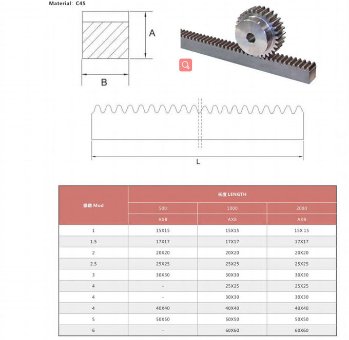Customized Steel Gear Racks For Textile Electronics Industry ISO Certificated